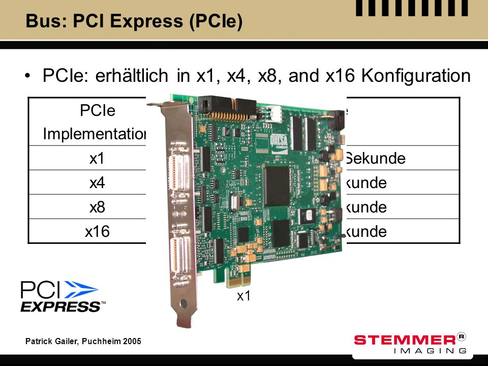 Bus: PCI Express (PCIe)