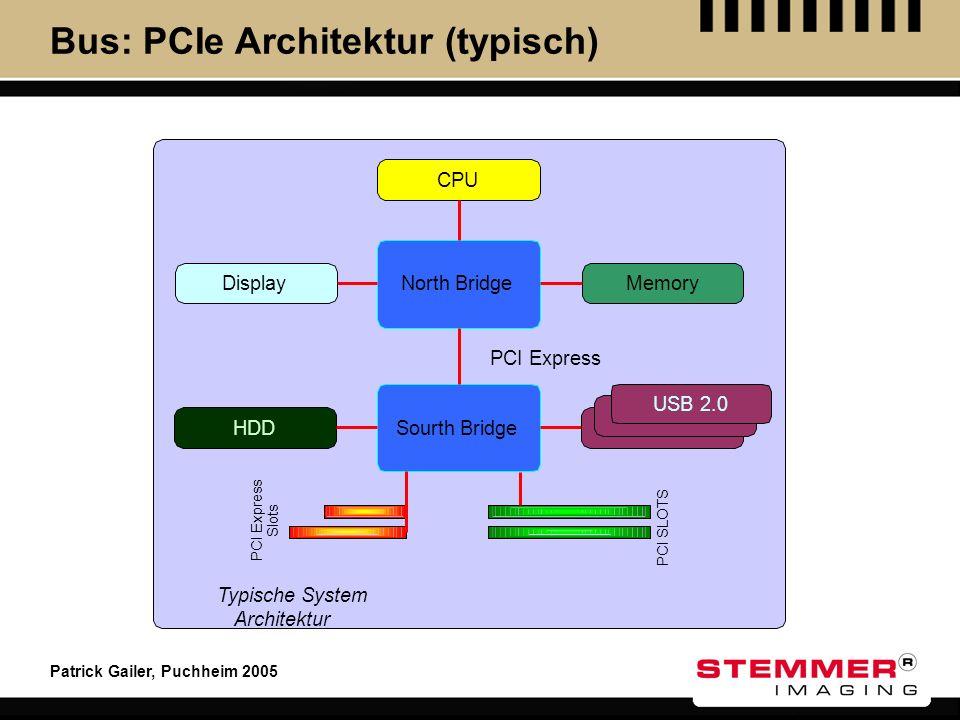 Bus: PCIe Architektur (typisch)