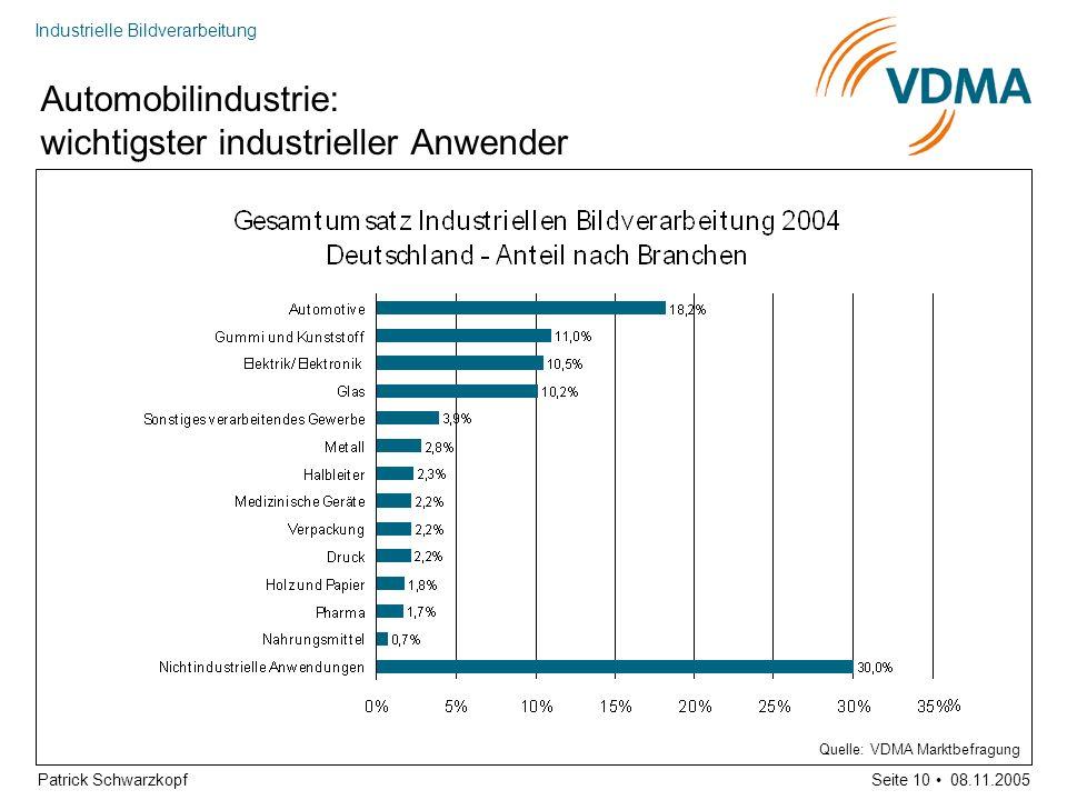 Automobilindustrie: wichtigster industrieller Anwender