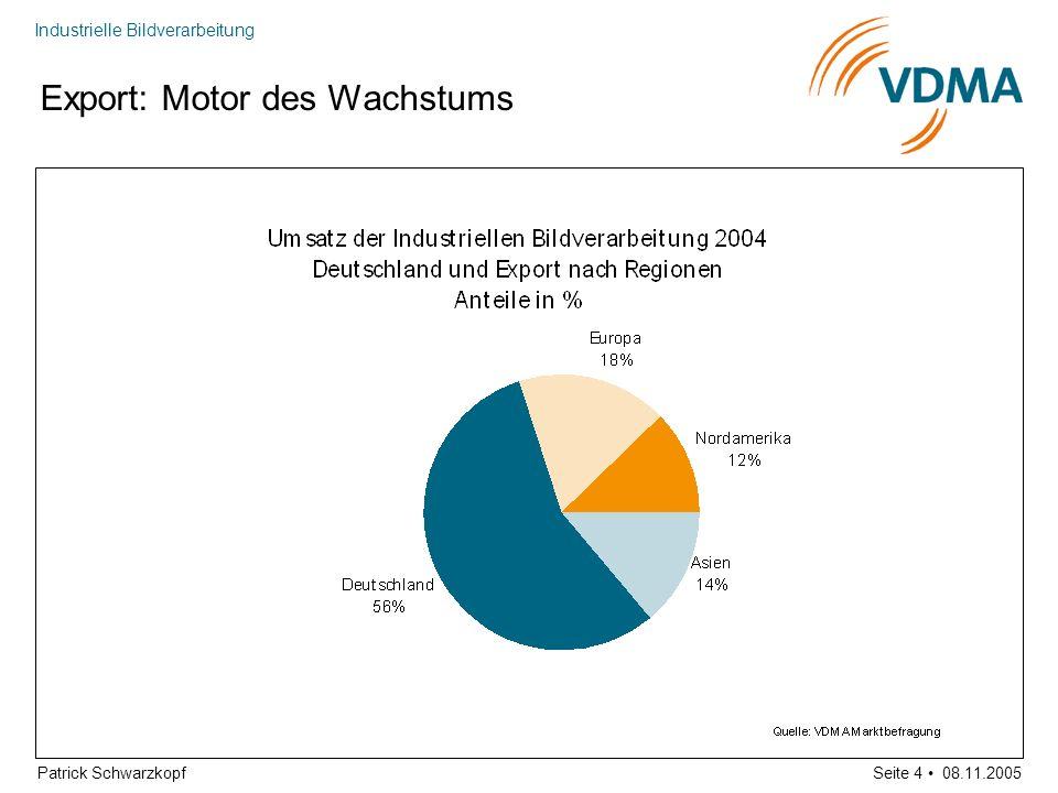 Export: Motor des Wachstums
