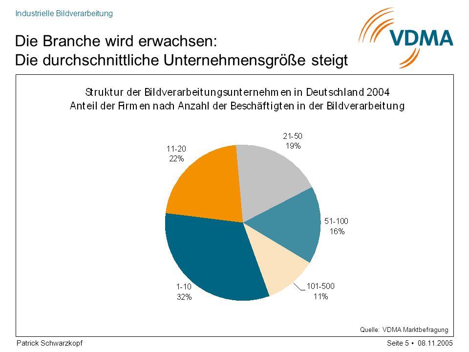 Quelle: VDMA Marktbefragung