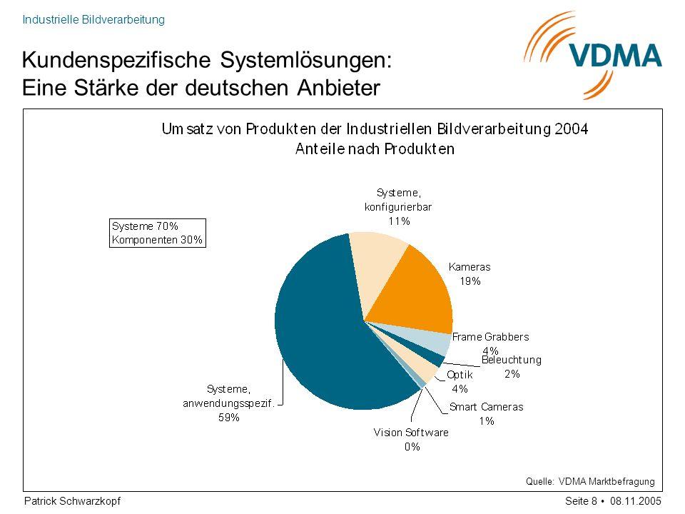 Kundenspezifische Systemlösungen: Eine Stärke der deutschen Anbieter