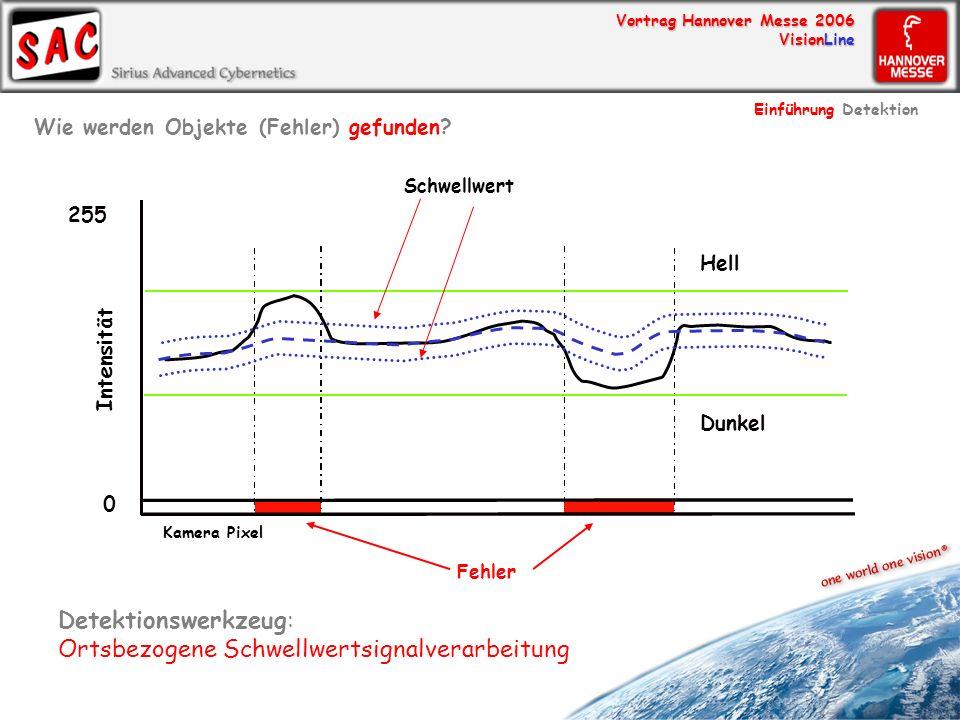 Detektionswerkzeug: Ortsbezogene Schwellwertsignalverarbeitung