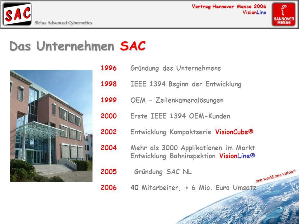 Das Unternehmen SAC 1996 Gründung des Unternehmens