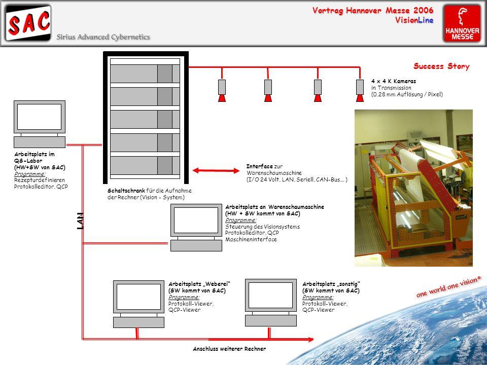 Success Story 4 x 4 K Kameras in Transmission (0,28 mm Auflösung / Pixel) Arbeitsplatz im QS-Labor (HW+SW von SAC) Programme: