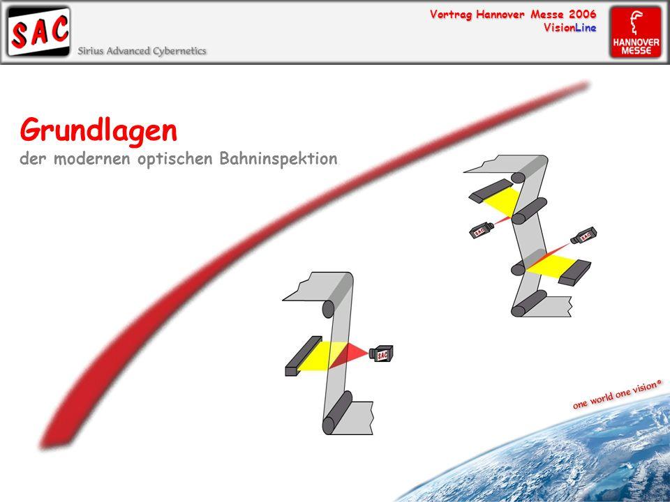 Grundlagen der modernen optischen Bahninspektion