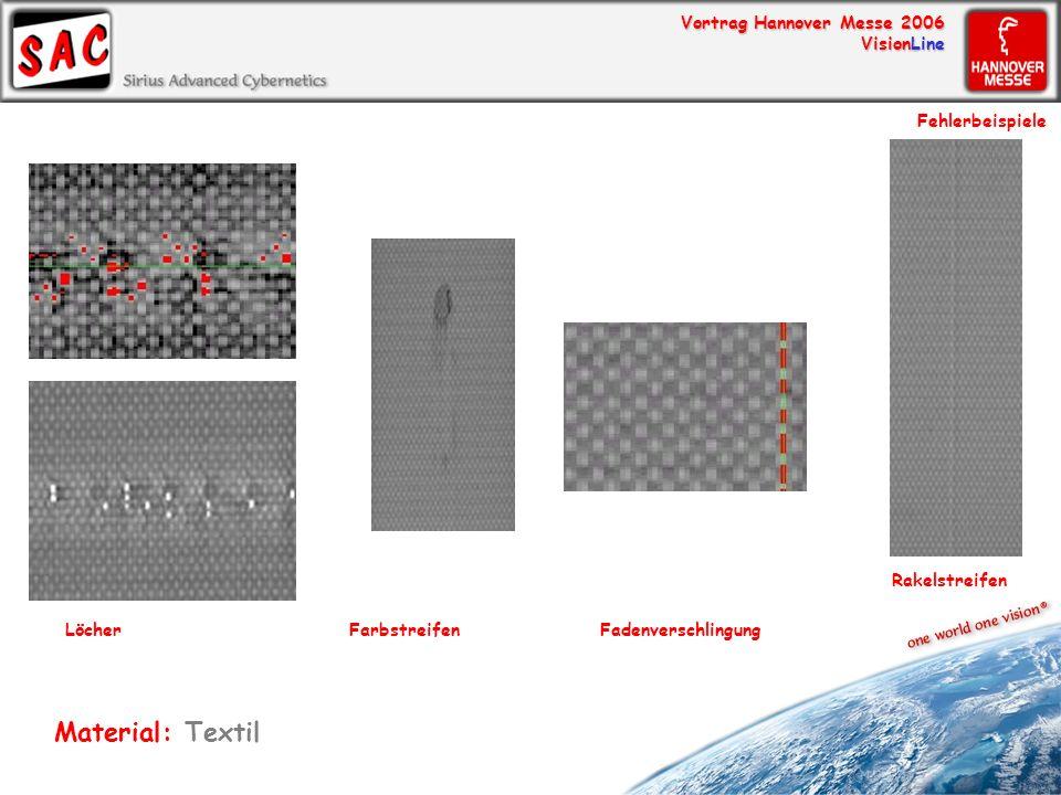 Material: Textil Fehlerbeispiele Rakelstreifen Löcher Farbstreifen