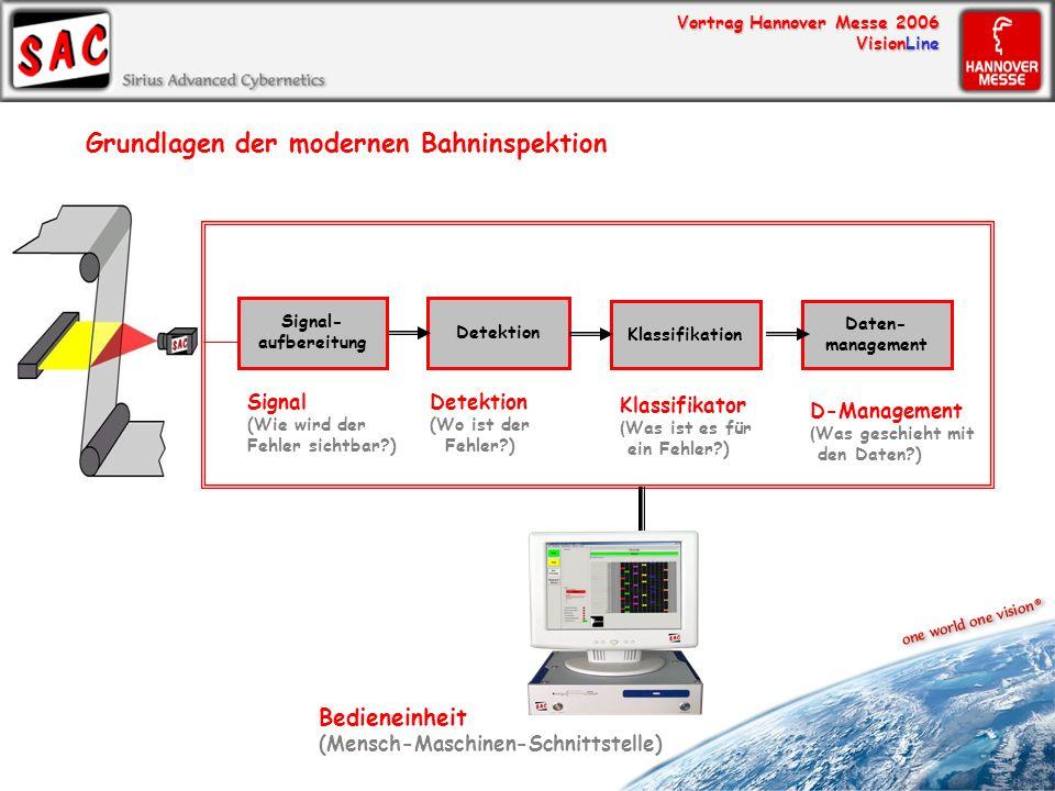 Grundlagen der modernen Bahninspektion
