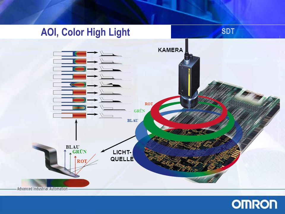 AOI, Color High Light SDT KAMERA LICHT- QUELLE BLAU GRÜN ROT ROT GRÜN