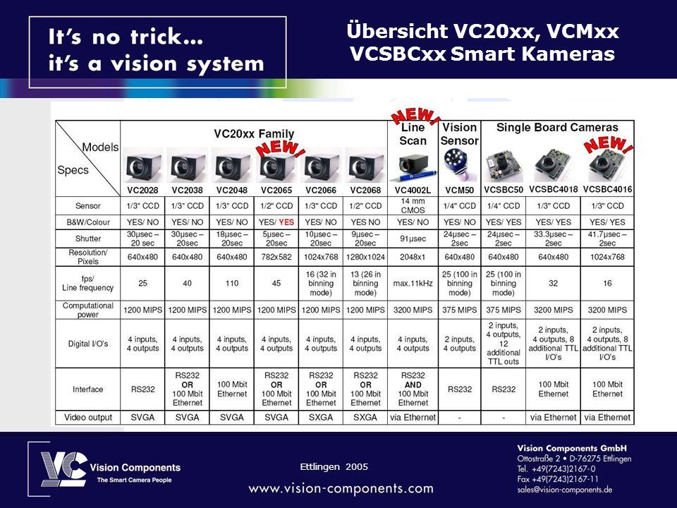 Übersicht VC20xx, VCMxx VCSBCxx Smart Kameras