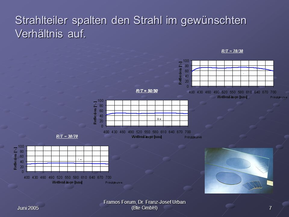 Framos Forum, Dr. Franz-Josef Urban (Bte GmbH)