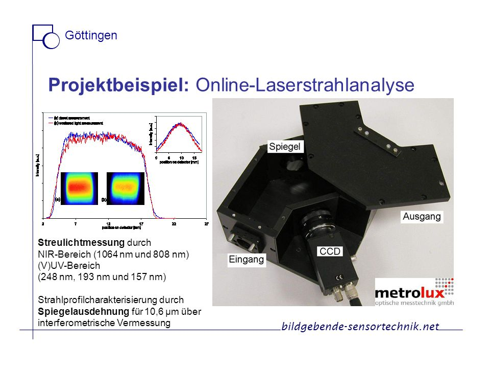 Projektbeispiel: Online-Laserstrahlanalyse