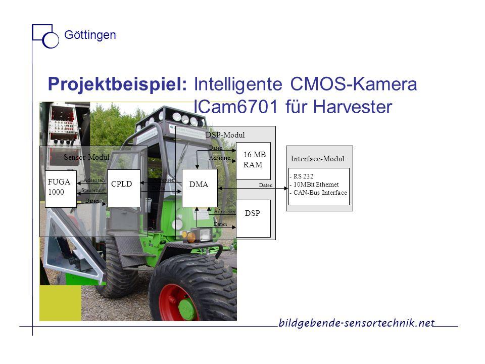 Projektbeispiel: Intelligente CMOS-Kamera ICam6701 für Harvester