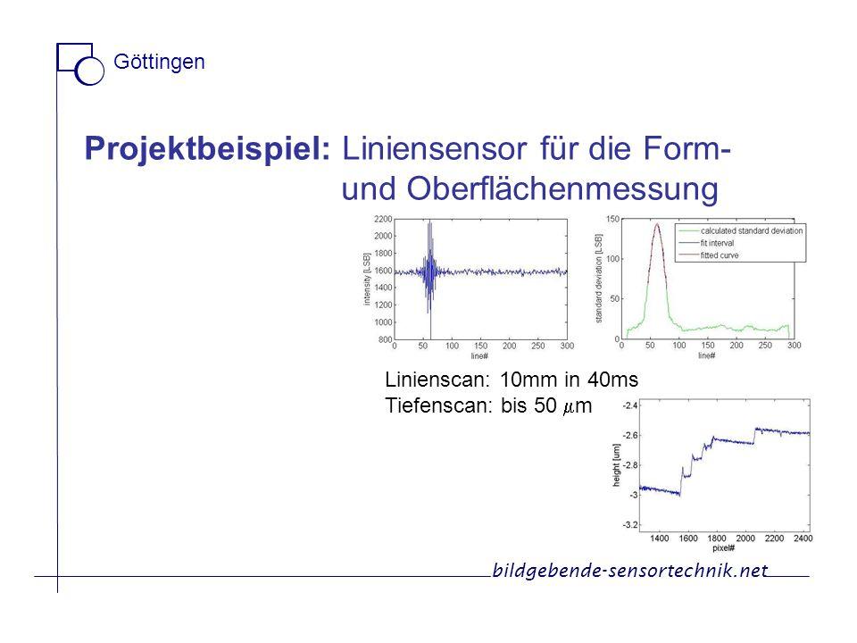 Projektbeispiel: Liniensensor für die Form- und Oberflächenmessung