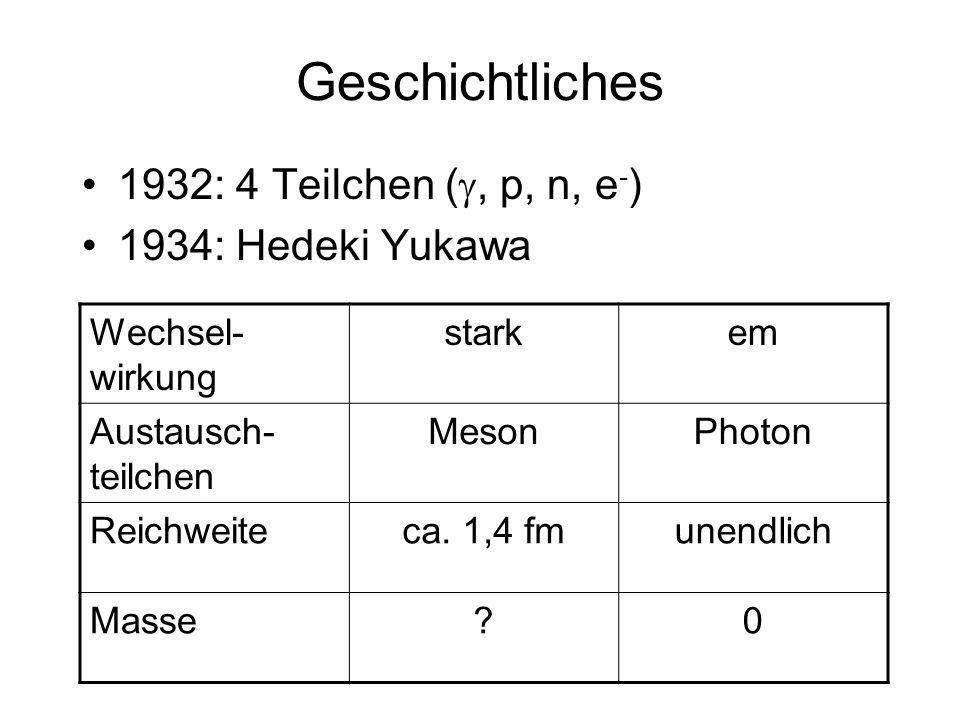 Geschichtliches 1932: 4 Teilchen (g, p, n, e-) 1934: Hedeki Yukawa