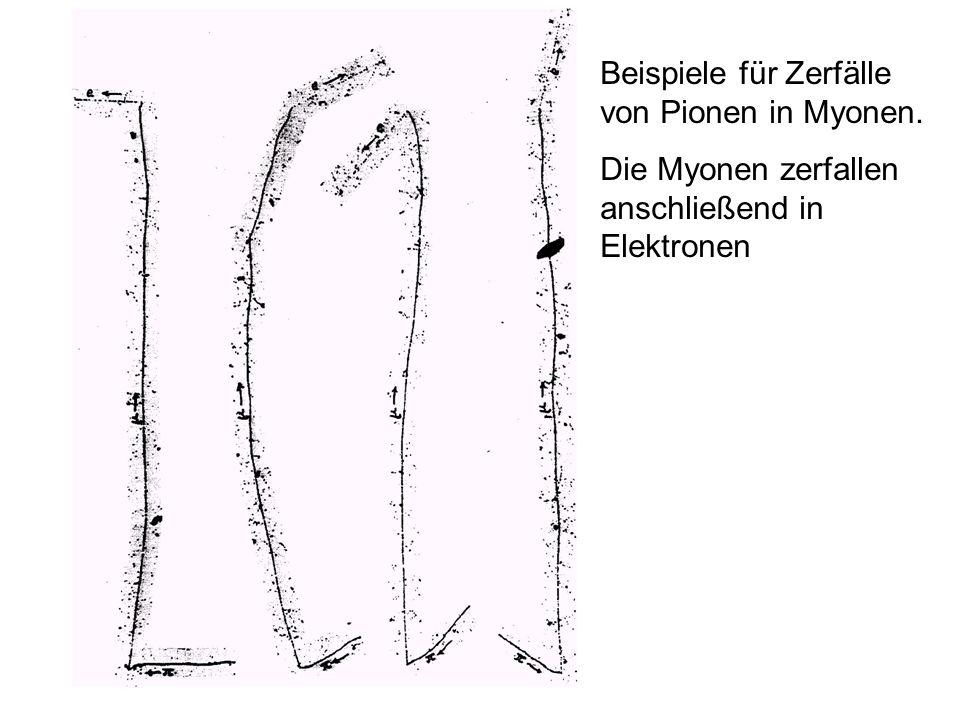 Beispiele für Zerfälle von Pionen in Myonen.