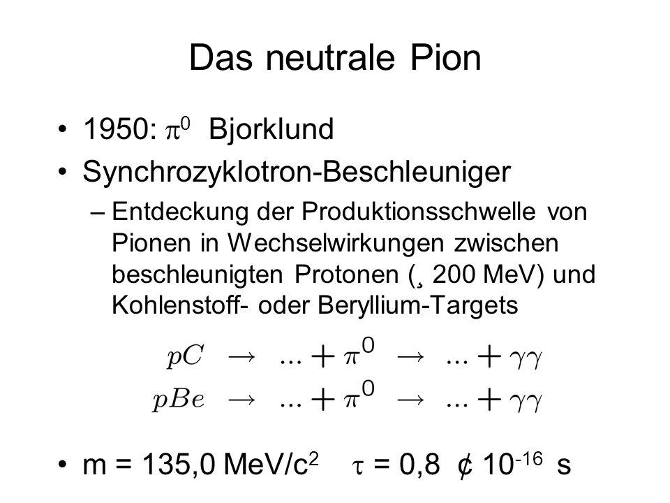 Das neutrale Pion 1950: p0 Bjorklund Synchrozyklotron-Beschleuniger