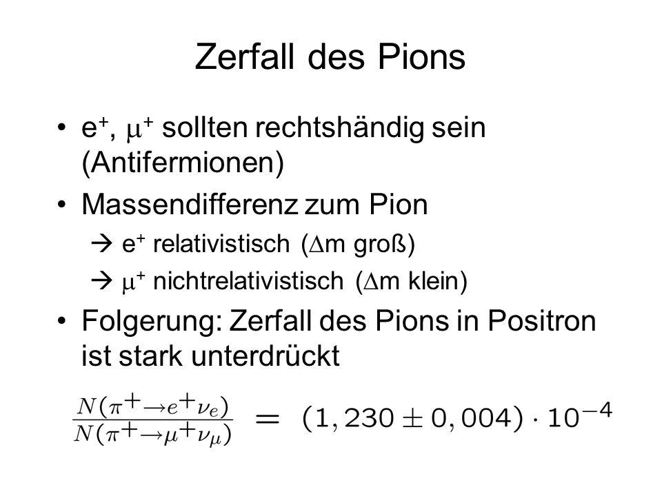 Zerfall des Pions e+, m+ sollten rechtshändig sein (Antifermionen)