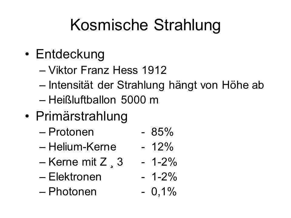 Kosmische Strahlung Entdeckung Primärstrahlung Viktor Franz Hess 1912