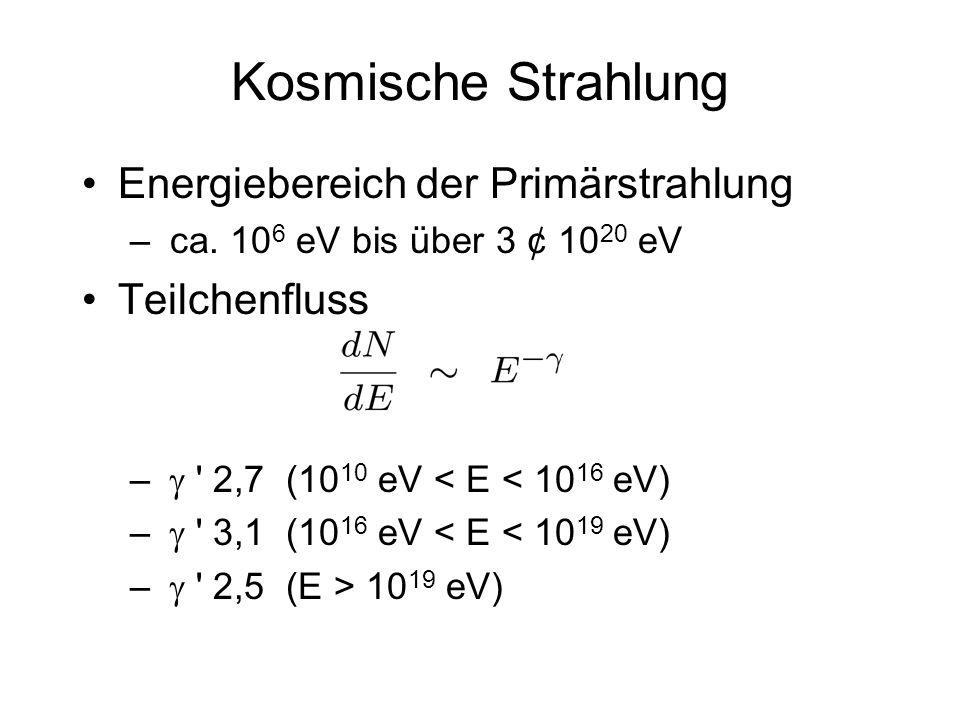 Kosmische Strahlung Energiebereich der Primärstrahlung Teilchenfluss