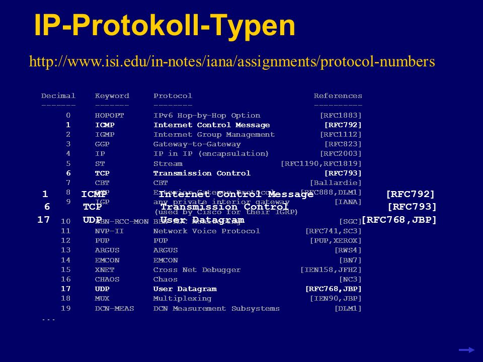 IP-Protokoll-Typen http://www.isi.edu/in-notes/iana/assignments/protocol-numbers. Decimal Keyword Protocol References.