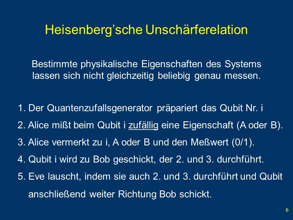 Heisenberg'sche Unschärferelation