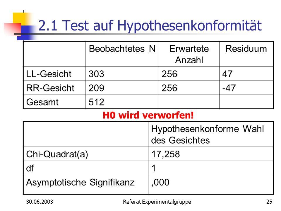 2.1 Test auf Hypothesenkonformität