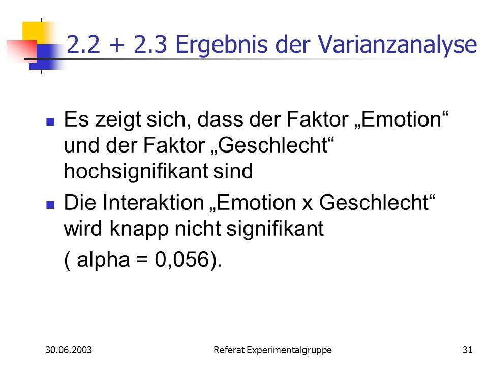 2.2 + 2.3 Ergebnis der Varianzanalyse