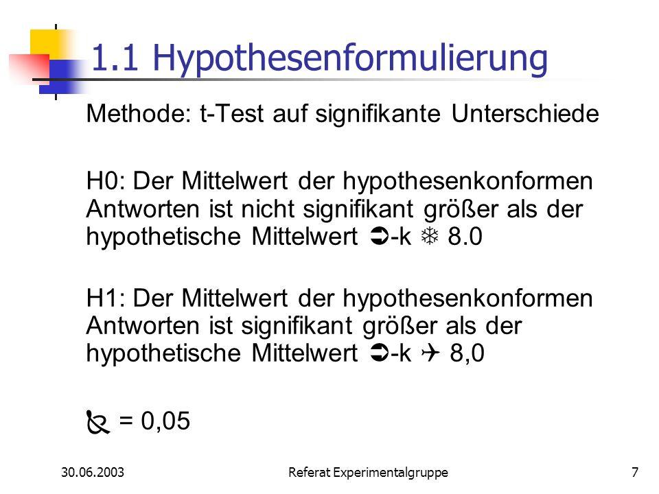 1.1 Hypothesenformulierung