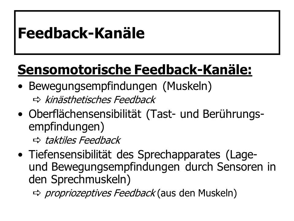 Feedback-Kanäle Sensomotorische Feedback-Kanäle: