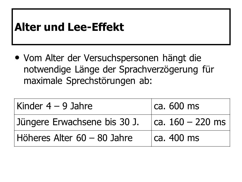 Alter und Lee-Effekt Vom Alter der Versuchspersonen hängt die notwendige Länge der Sprachverzögerung für maximale Sprechstörungen ab: