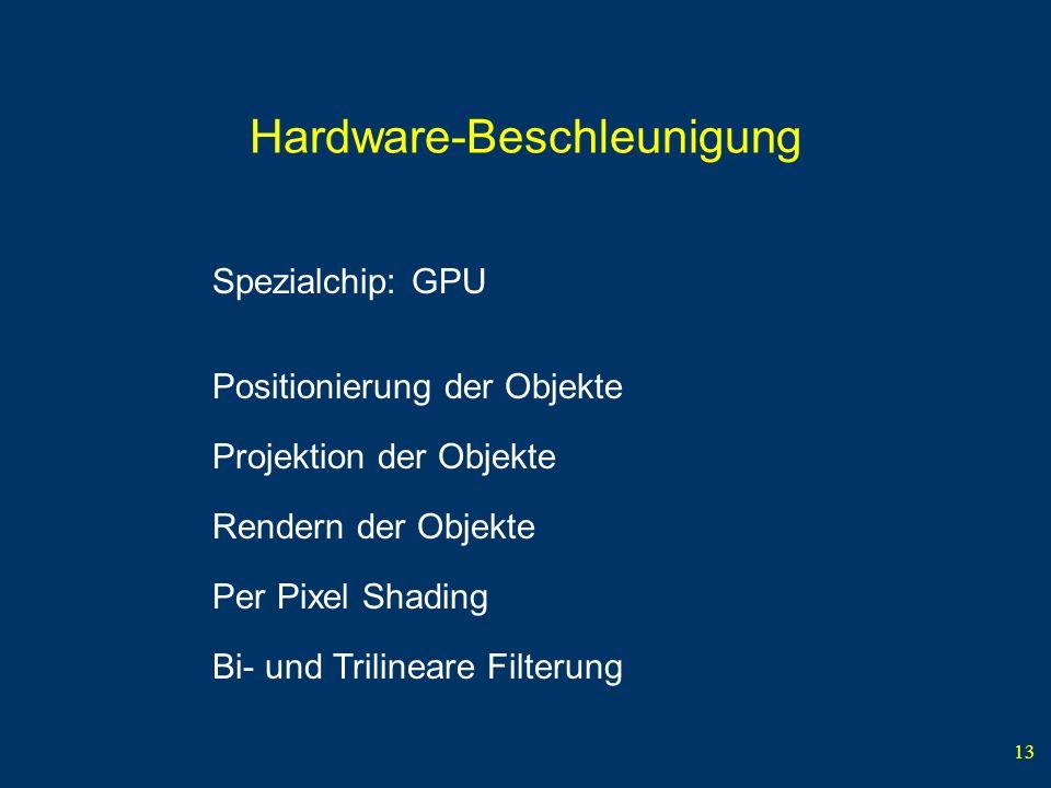 Hardware-Beschleunigung