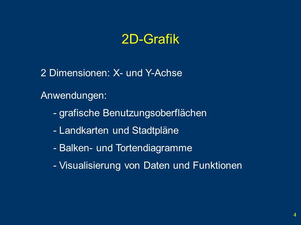2D-Grafik 2 Dimensionen: X- und Y-Achse Anwendungen: