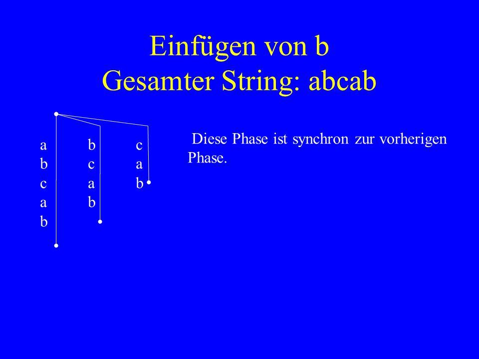 Einfügen von b Gesamter String: abcab