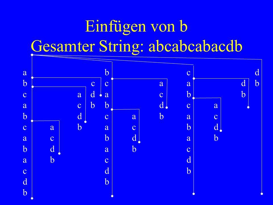 Einfügen von b Gesamter String: abcabcabacdb