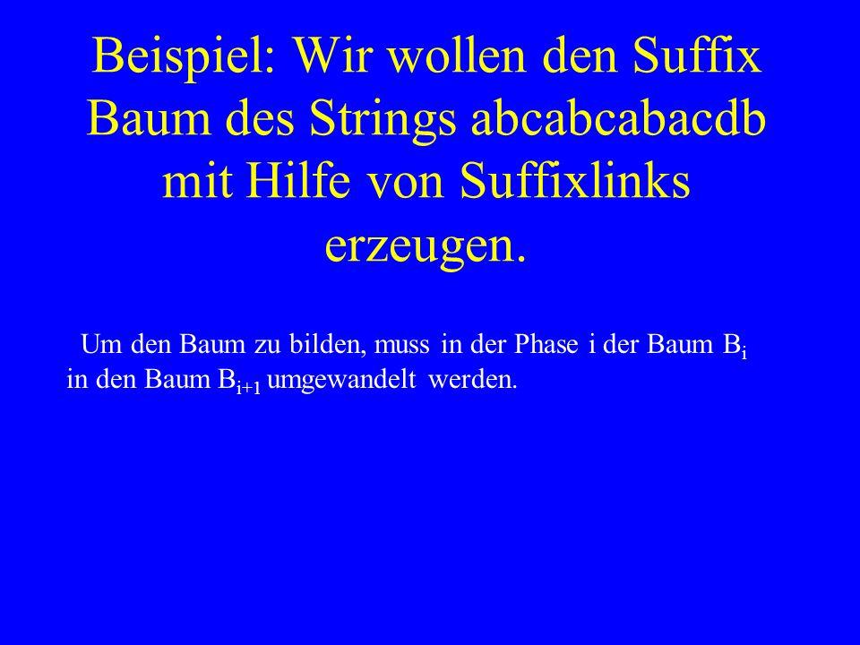 Beispiel: Wir wollen den Suffix Baum des Strings abcabcabacdb mit Hilfe von Suffixlinks erzeugen.