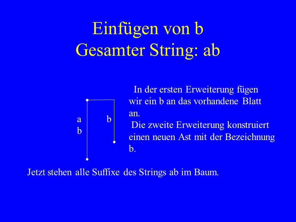 Einfügen von b Gesamter String: ab