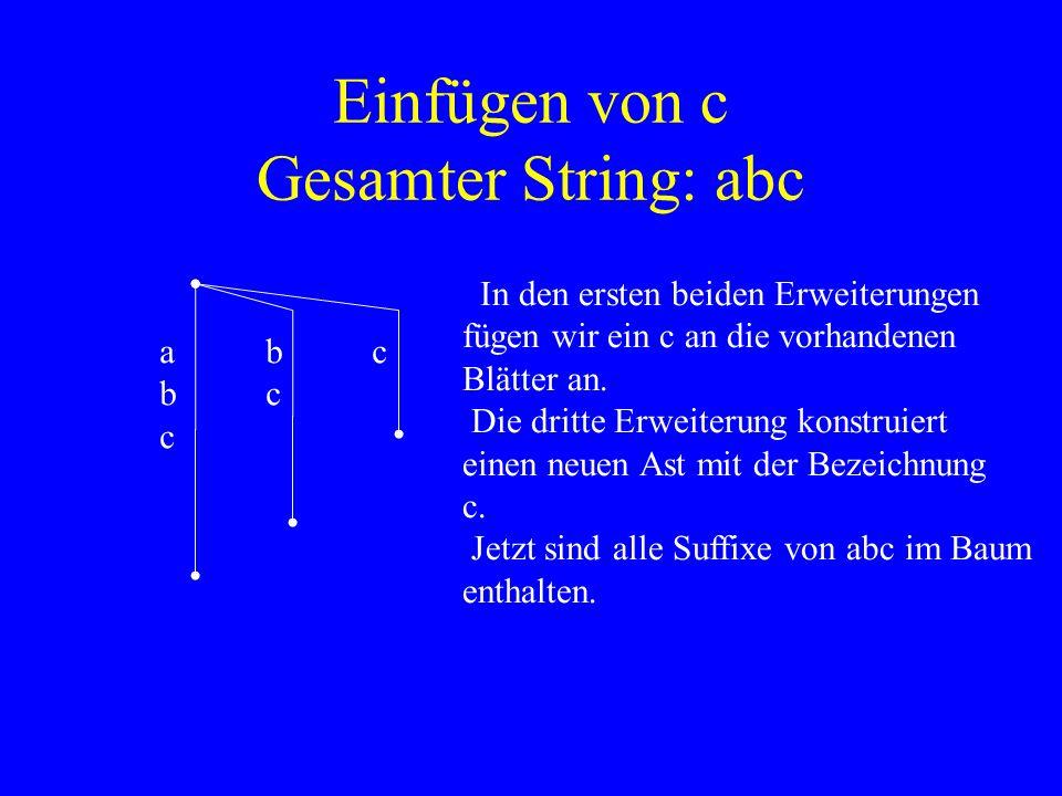 Einfügen von c Gesamter String: abc