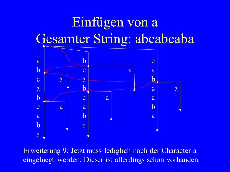 Einfügen von a Gesamter String: abcabcaba