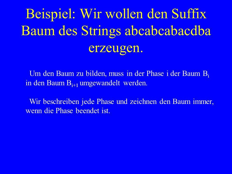 Beispiel: Wir wollen den Suffix Baum des Strings abcabcabacdba erzeugen.