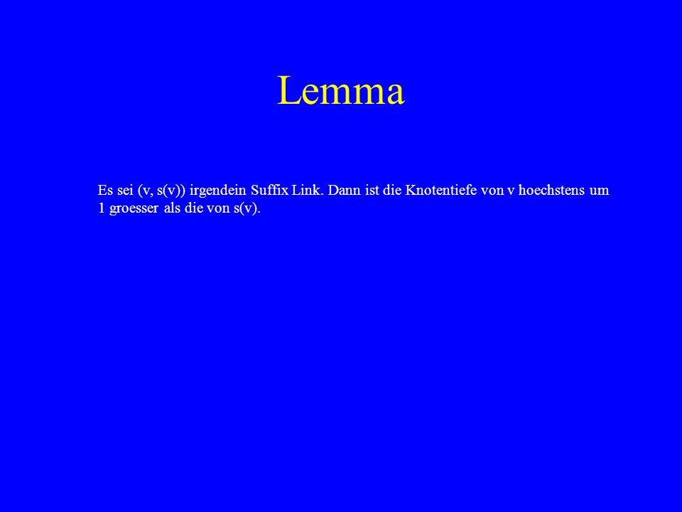 Lemma Es sei (v, s(v)) irgendein Suffix Link.