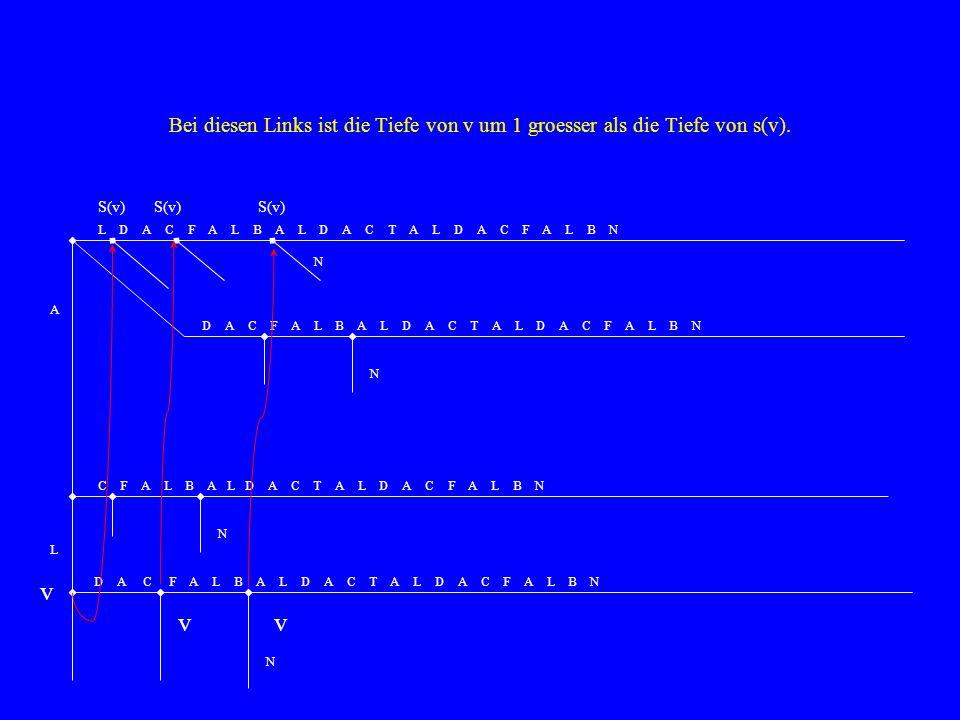 Bei diesen Links ist die Tiefe von v um 1 groesser als die Tiefe von s(v).