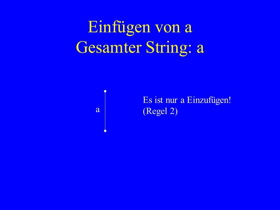 Einfügen von a Gesamter String: a