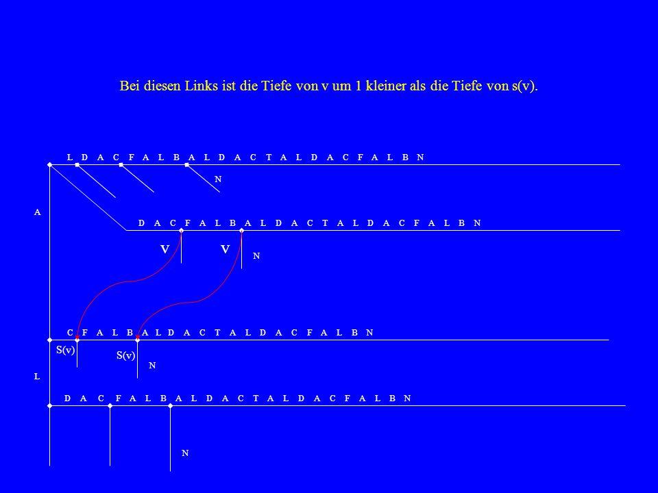 Bei diesen Links ist die Tiefe von v um 1 kleiner als die Tiefe von s(v).