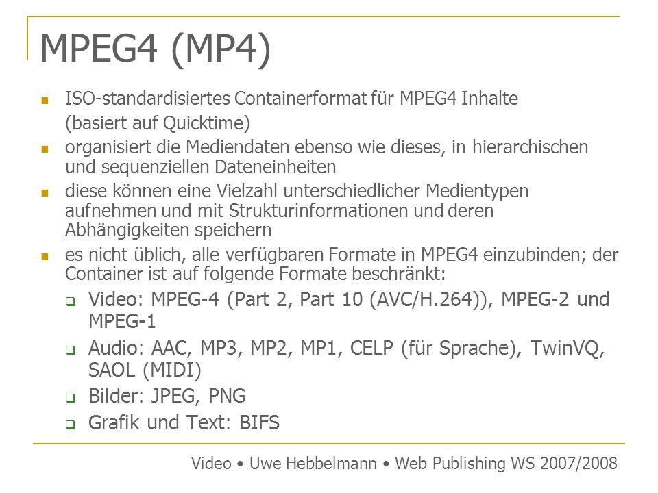 MPEG4 (MP4) ISO-standardisiertes Containerformat für MPEG4 Inhalte. (basiert auf Quicktime)