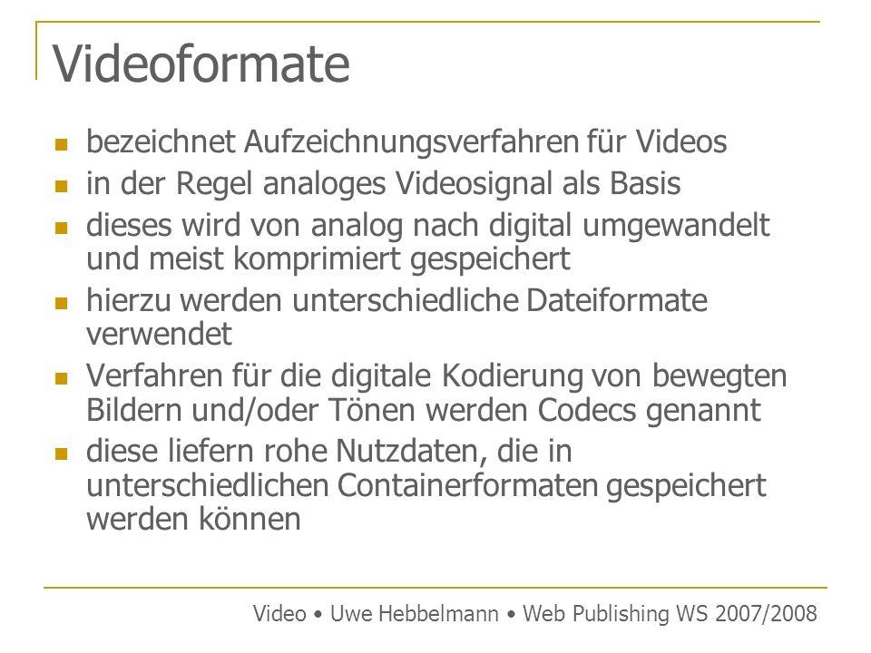 Videoformate bezeichnet Aufzeichnungsverfahren für Videos