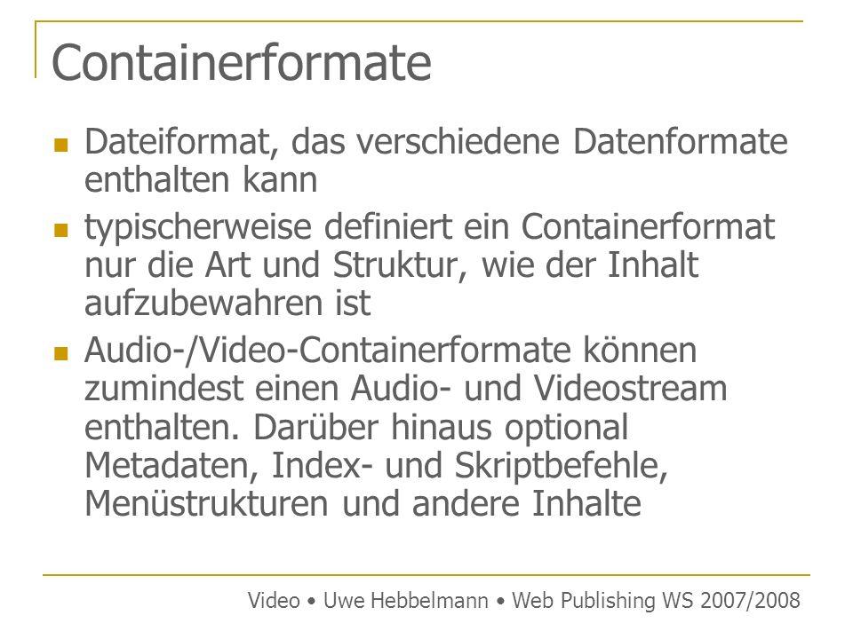 Containerformate Dateiformat, das verschiedene Datenformate enthalten kann.