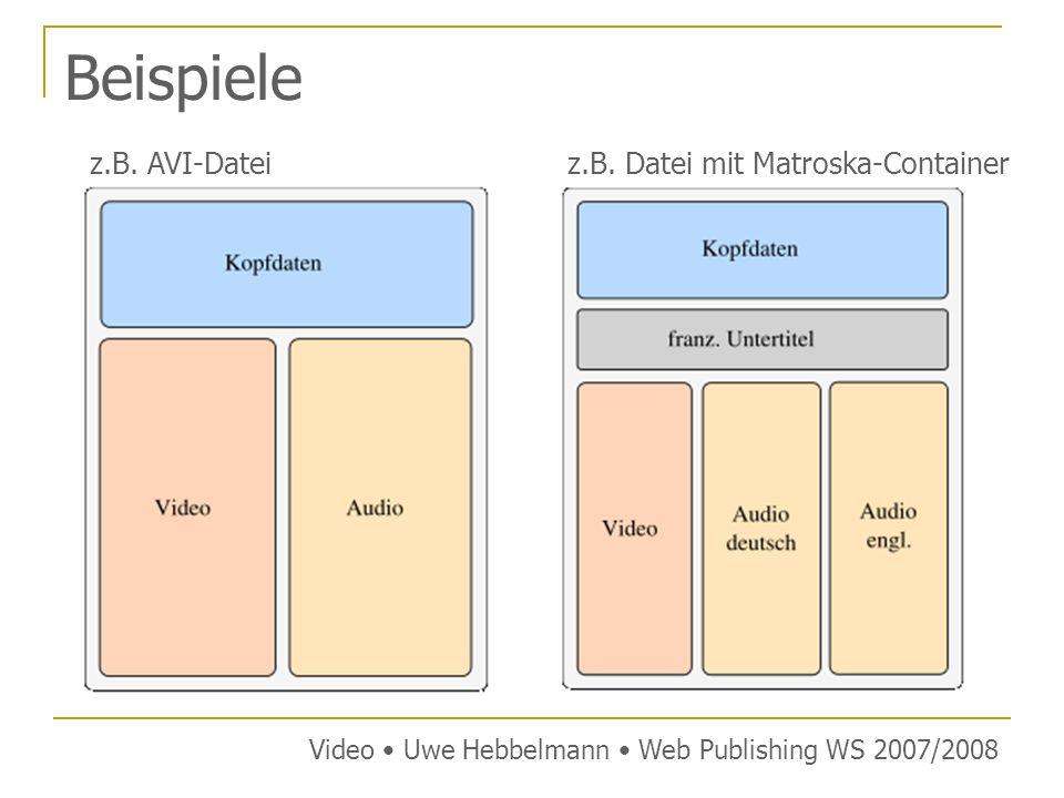 Beispiele z.B. AVI-Datei z.B. Datei mit Matroska-Container