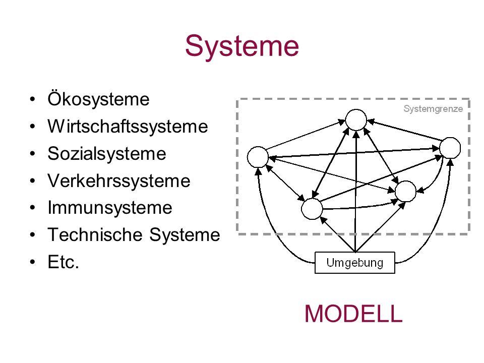 Systeme MODELL Ökosysteme Wirtschaftssysteme Sozialsysteme