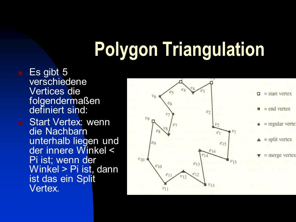 Polygon Triangulation